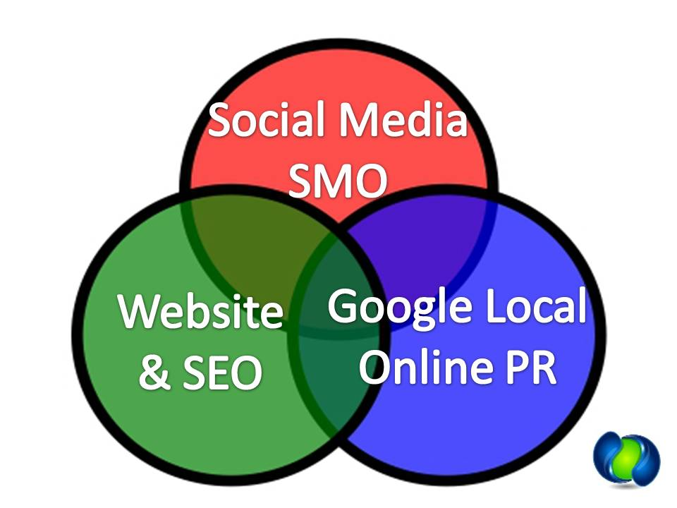 M3 New Media Google Local-Website-SEO-Social Media-SMO-Online PR